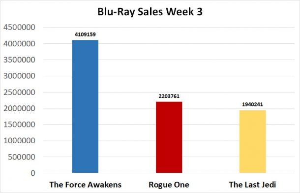 sales-week-3-610x392.jpg