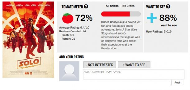 Tomatometer for Solo: A Star Wars Story