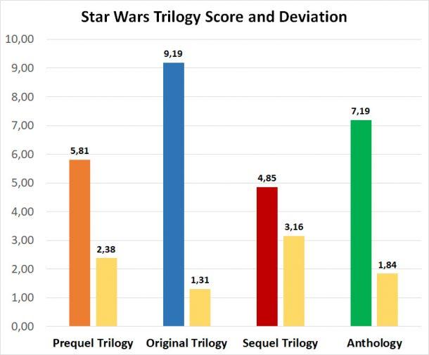 Jedi Temple Archives Movie Poll 2018