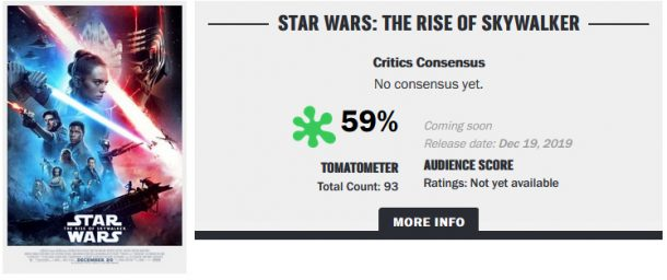 The Rise of Skywalker Tomatometer