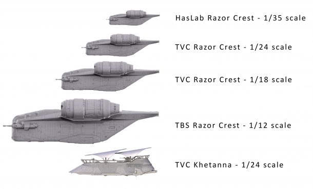 Razor Crest scales